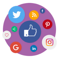 Social media management from CW Marketing